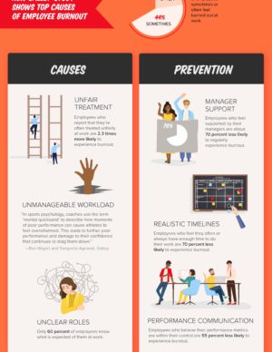 Top_Causes_of_Employee_Burnout